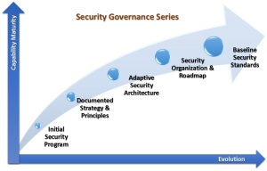 Security Governance Series
